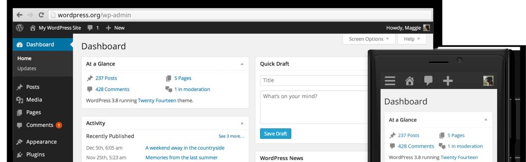Wordpress 3.8 Backend